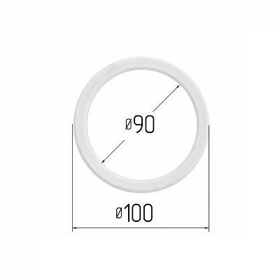 Протекторное кольцо для светильника d90